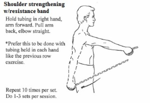 shoulder strength